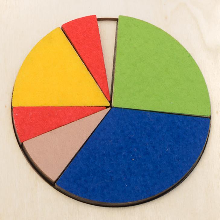FRACȚII - cercuri - 2071